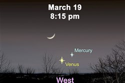Venus, Mercury and the crescent moon.